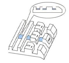 Δείκτης φθοράς ελαστικού (Tread wear Indicator)