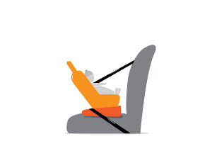 Καθισματάκια στραμμένα προς τα πίσω