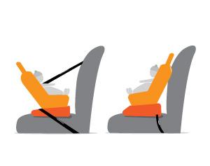 Καθισματάκια διπλής κατεύθυνσης