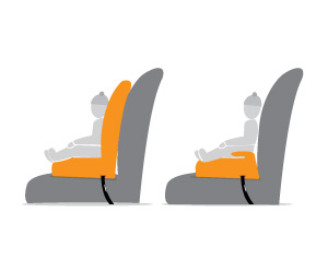 Ανυψωτικά καθισματάκια