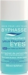Byphasse Eye Make Up Remover Lotion for All Skin Types 200ml