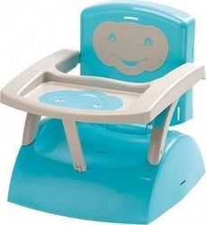 Thermobaby Progressive Booster Seat Σιέλ