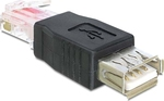 DeLock RJ-45 male - USB-A female (65234)