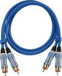 Oehlbach Cable RCA male - RCA male 2m (2702)
